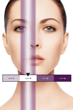 photo Sothys antiaging